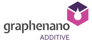 graphenano additive